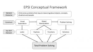 EPSI Conceptual Framework_JB
